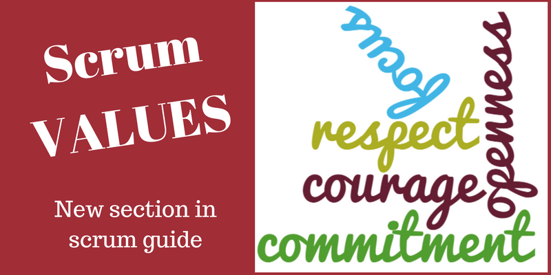 Scrum values – new section in scrum guide
